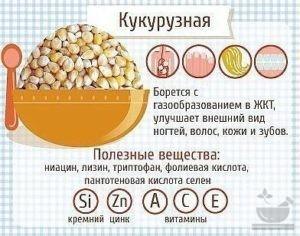 Кукурузная каша польза