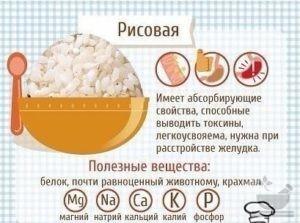 Рисовая каша польза