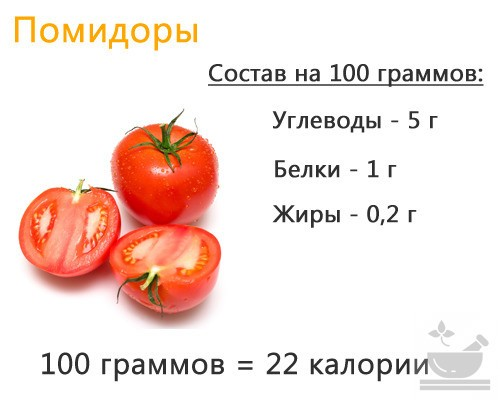 Состав помидора