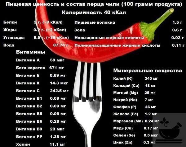 Полезные свойства перца чили
