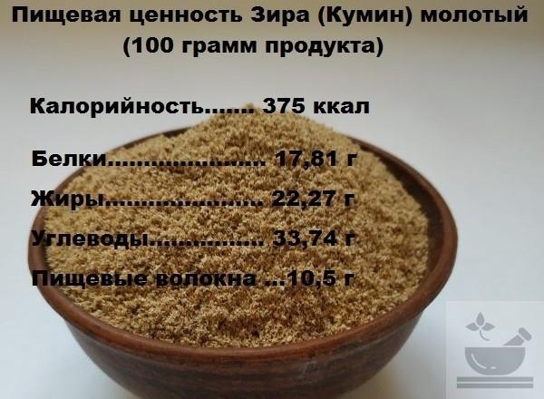 Пищевая ценность зиры молотой
