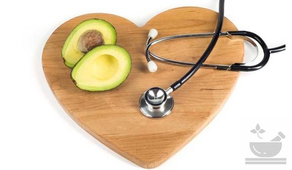 Авокадо для сердечной мышцы